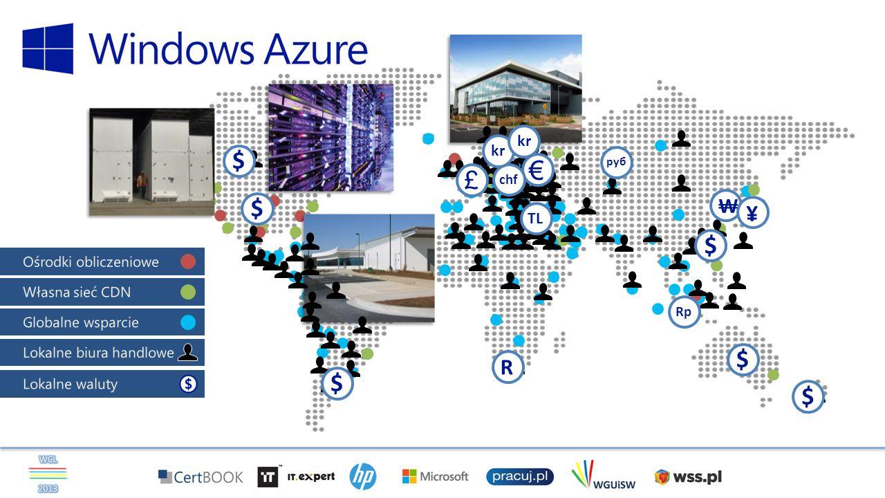 Dostępność Windows Azure UMOWY SLA DOSTĘPNOŚCI PLATFORMY*: POŁĄCZENIE 99,95% BAZY DANYCH 99,9% MECHANIZMY RAPORTOWANIA 99,9% MAGAZYNY DANYCH 99,9% USŁUGI DODATKOWE 99,9% *W skali miesiąca