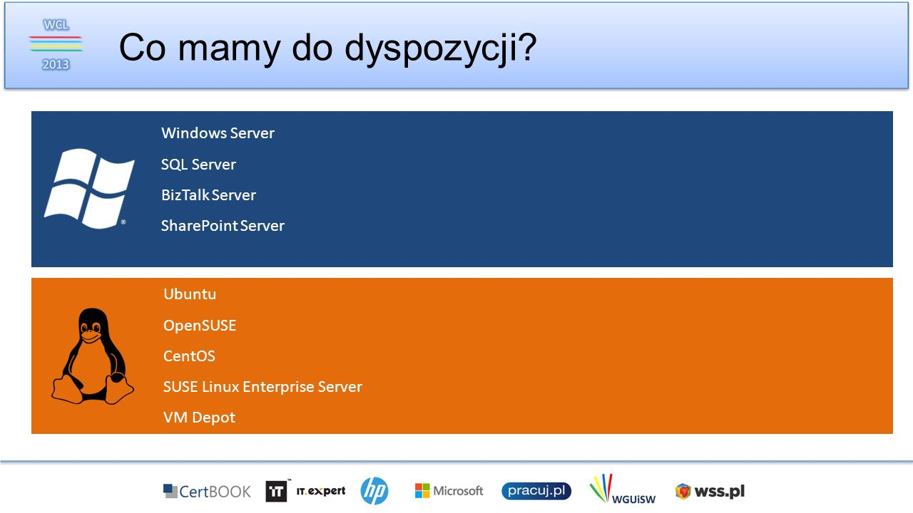 Co mamy do dyspozycji? Windows Server SQL Server BizTalk Server SharePoint Server Ubuntu OpenSUSE CentOS SUSE Linux Enterprise Server VM Depot