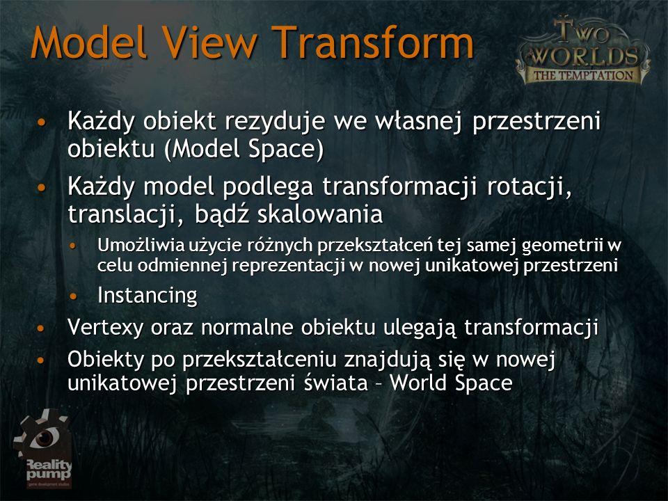 Model View Transform Każdy obiekt rezyduje we własnej przestrzeni obiektu (Model Space)Każdy obiekt rezyduje we własnej przestrzeni obiektu (Model Spa