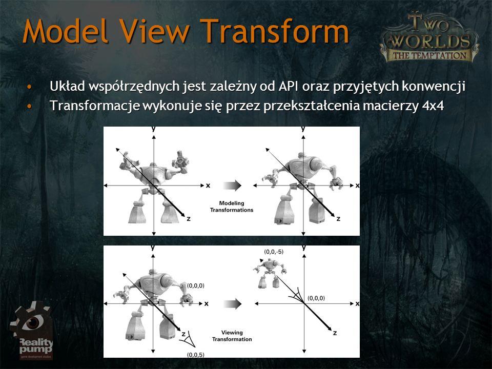 Model View Transform Układ współrzędnych jest zależny od API oraz przyjętych konwencjiUkład współrzędnych jest zależny od API oraz przyjętych konwencj