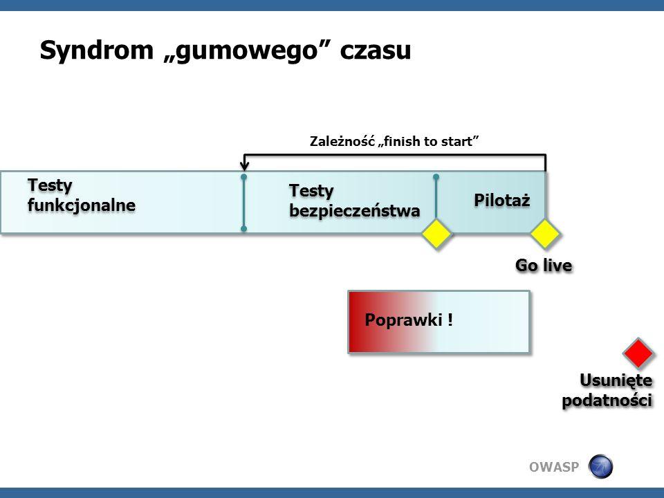 OWASP Syndrom gumowego czasu Testy funkcjonalne Testy bezpieczeństwa Pilotaż Poprawki ! Zależność finish to start