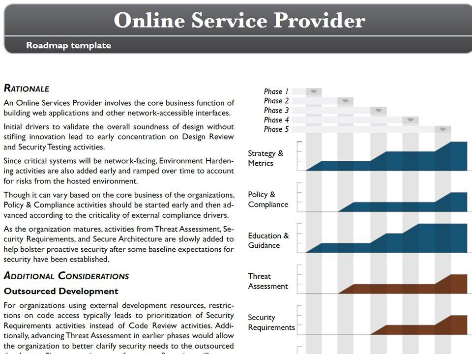 OWASP OWASP SAMM http://www.opensamm.org Model uproszczony ale dość elastyczny Lista kontrolna do przeprowadzania oceny procesów Raczej dla całej firmy ale można zastosować tylko dla konkretnego projektu Roadmaps dla różnych typów organizacji Pokazują jakimi etapami wdrażać security practices dla różnych typów organizacji ISV, Online Service Provider, Financial Services, Goverment Organizations