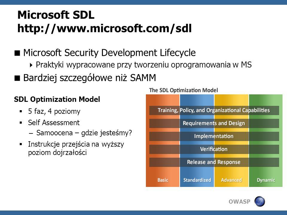 OWASP Microsoft SDL http://www.microsoft.com/sdl Microsoft Security Development Lifecycle Praktyki wypracowane przy tworzeniu oprogramowania w MS Bardziej szczegółowe niż SAMM SDL Optimization Model 5 faz, 4 poziomy Self Assessment – Samoocena – gdzie jesteśmy.
