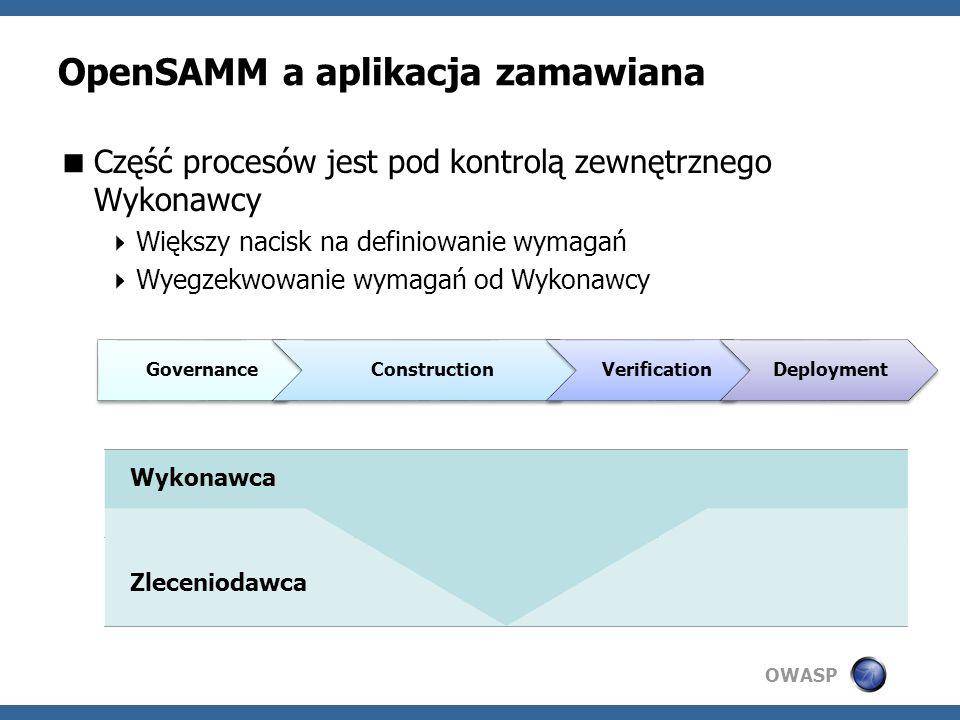 OWASP OpenSAMM a aplikacja zamawiana Część procesów jest pod kontrolą zewnętrznego Wykonawcy Większy nacisk na definiowanie wymagań Wyegzekwowanie wymagań od Wykonawcy GovernanceConstructionVerificationDeployment Zleceniodawca Wykonawca