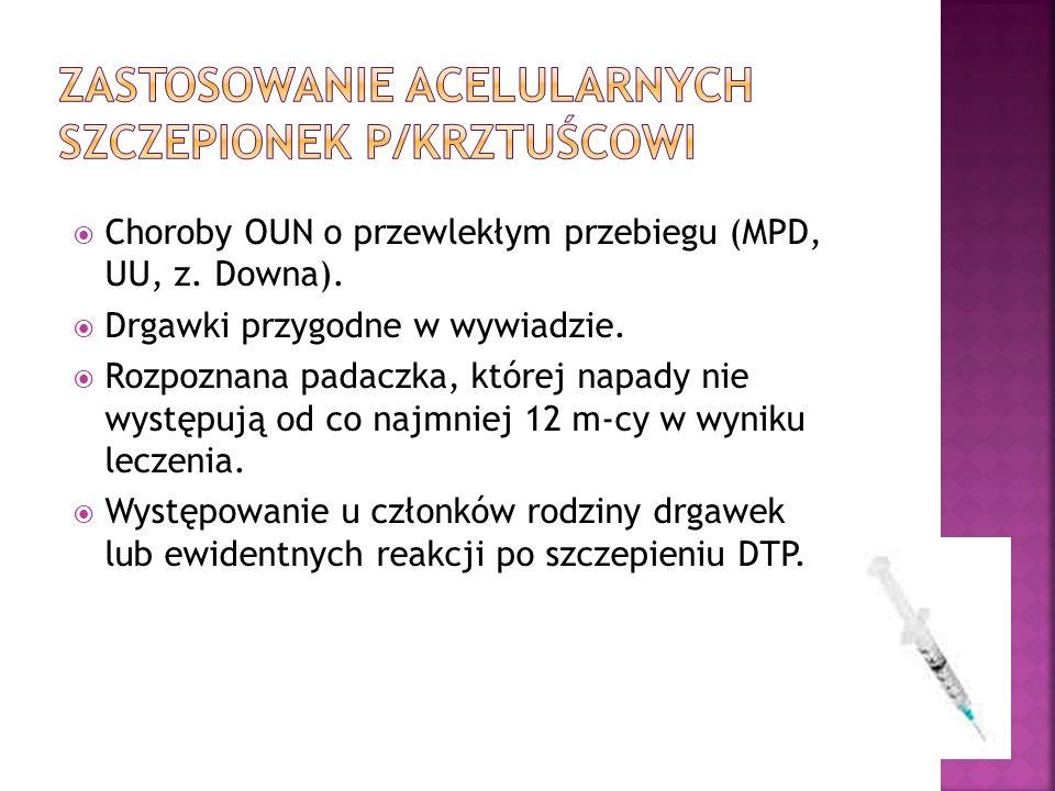 Choroby OUN o przewlekłym przebiegu (MPD, UU, z. Downa). Drgawki przygodne w wywiadzie. Rozpoznana padaczka, której napady nie występują od co najmnie