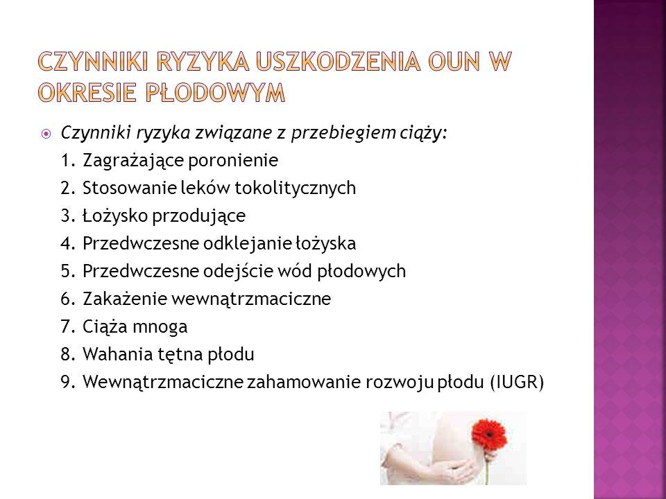Czynniki ryzyka związane z przebiegiem ciąży: 1. Zagrażające poronienie 2. Stosowanie leków tokolitycznych 3. Łożysko przodujące 4. Przedwczesne odkle