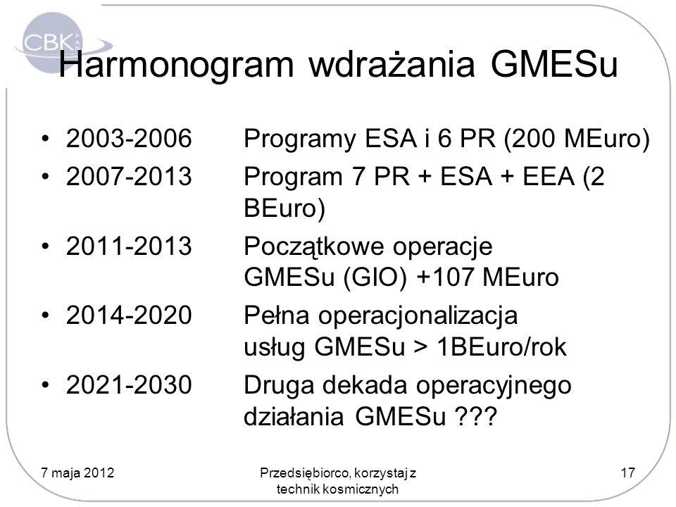 Harmonogram wdrażania GMESu 2003-2006 Programy ESA i 6 PR (200 MEuro) 2007-2013 Program 7 PR + ESA + EEA (2 BEuro) 2011-2013 Początkowe operacje GMESu (GIO) +107 MEuro 2014-2020Pełna operacjonalizacja usług GMESu > 1BEuro/rok 2021-2030Druga dekada operacyjnego działania GMESu ??.