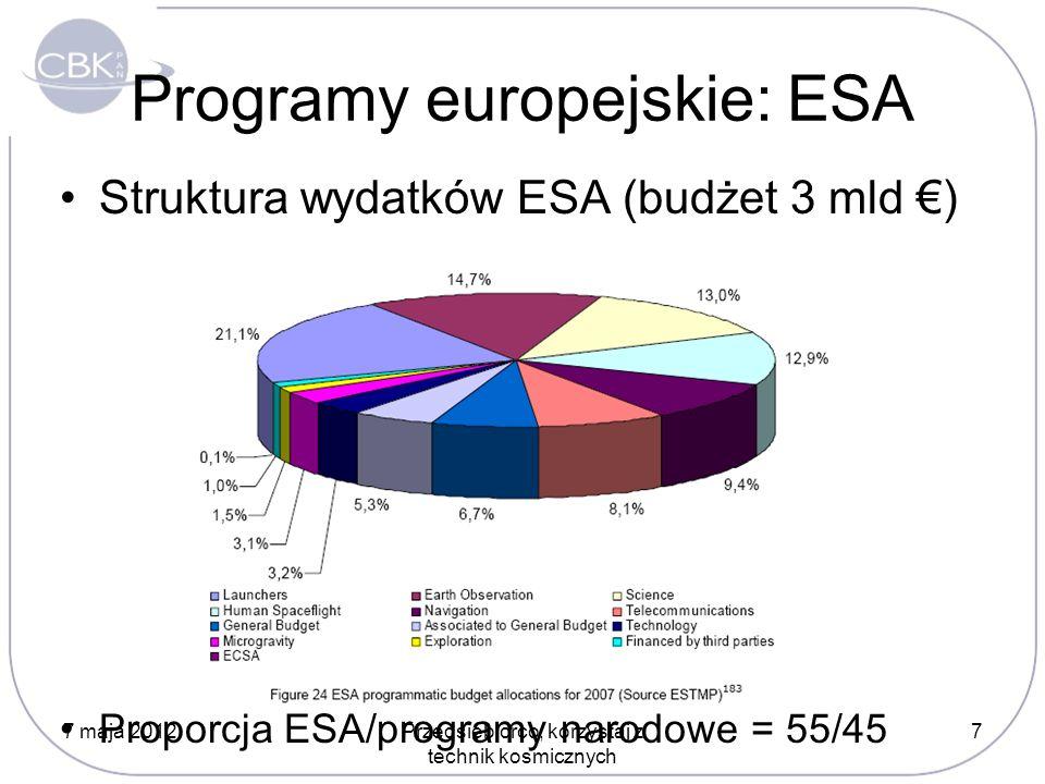 Programy europejskie: ESA Struktura wydatków ESA (budżet 3 mld ) Proporcja ESA/programy narodowe = 55/45 7 maja 20127Przedsiębiorco, korzystaj z technik kosmicznych