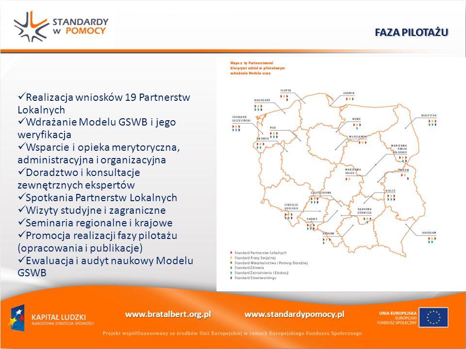 FAZA PILOTAŻU Realizacja wniosków 19 Partnerstw Lokalnych Wdrażanie Modelu GSWB i jego weryfikacja Wsparcie i opieka merytoryczna, administracyjna i o