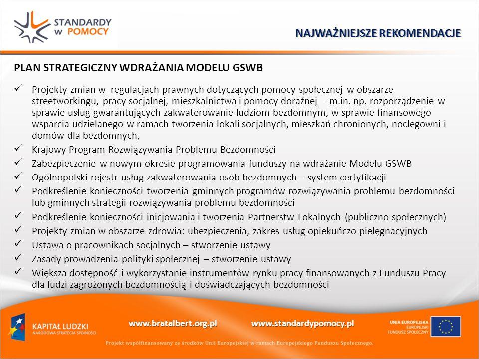 PLAN STRATEGICZNY WDRAŻANIA MODELU GSWB Projekty zmian w regulacjach prawnych dotyczących pomocy społecznej w obszarze streetworkingu, pracy socjalnej, mieszkalnictwa i pomocy doraźnej - m.in.