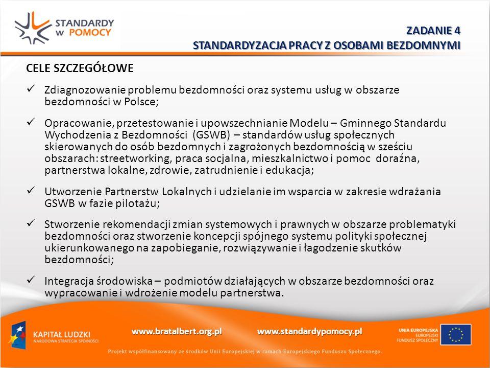 ZADANIE 4 STANDARDYZACJA PRACY Z OSOBAMI BEZDOMNYMI CELE SZCZEGÓŁOWE Zdiagnozowanie problemu bezdomności oraz systemu usług w obszarze bezdomności w Polsce; Opracowanie, przetestowanie i upowszechnianie Modelu – Gminnego Standardu Wychodzenia z Bezdomności (GSWB) – standardów usług społecznych skierowanych do osób bezdomnych i zagrożonych bezdomnością w sześciu obszarach: streetworking, praca socjalna, mieszkalnictwo i pomoc doraźna, partnerstwa lokalne, zdrowie, zatrudnienie i edukacja; Utworzenie Partnerstw Lokalnych i udzielanie im wsparcia w zakresie wdrażania GSWB w fazie pilotażu; Stworzenie rekomendacji zmian systemowych i prawnych w obszarze problematyki bezdomności oraz stworzenie koncepcji spójnego systemu polityki społecznej ukierunkowanego na zapobieganie, rozwiązywanie i łagodzenie skutków bezdomności; Integracja środowiska – podmiotów działających w obszarze bezdomności oraz wypracowanie i wdrożenie modelu partnerstwa.