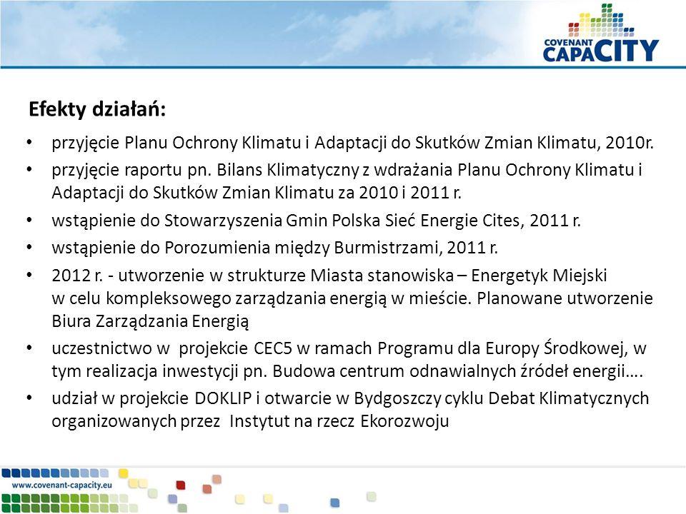 przyjęcie Planu Ochrony Klimatu i Adaptacji do Skutków Zmian Klimatu, 2010r. przyjęcie raportu pn. Bilans Klimatyczny z wdrażania Planu Ochrony Klimat