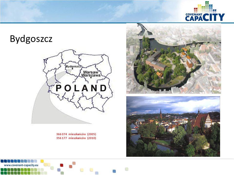 366 074 mieszkańców (2005) 356 177 mieszkańców (2010) Bydgoszcz