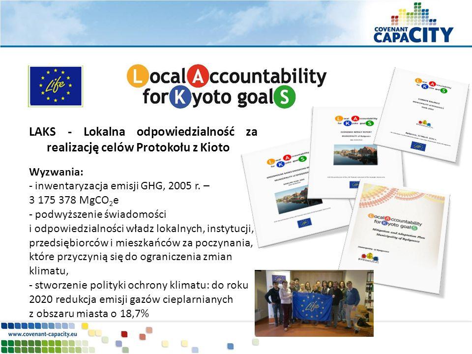 LAKS - Lokalna odpowiedzialność za realizację celów Protokołu z Kioto Wyzwania: - inwentaryzacja emisji GHG, 2005 r. – 3 175 378 MgCO 2 e - podwyższen
