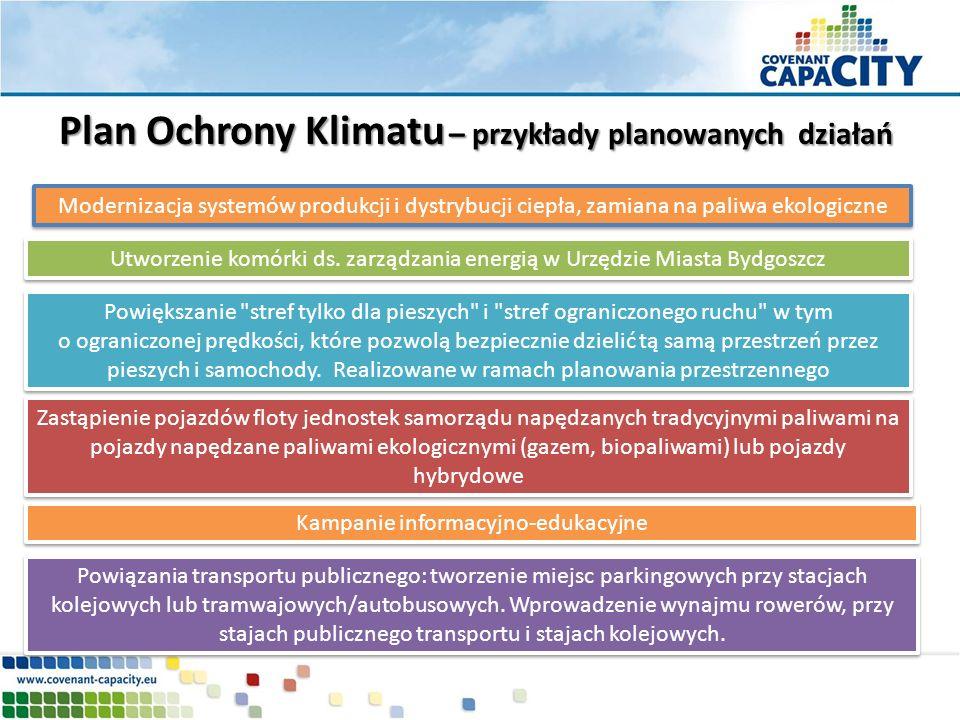 Plan Ochrony Klimatu – przykłady planowanych działań Utworzenie komórki ds. zarządzania energią w Urzędzie Miasta Bydgoszcz Modernizacja systemów prod