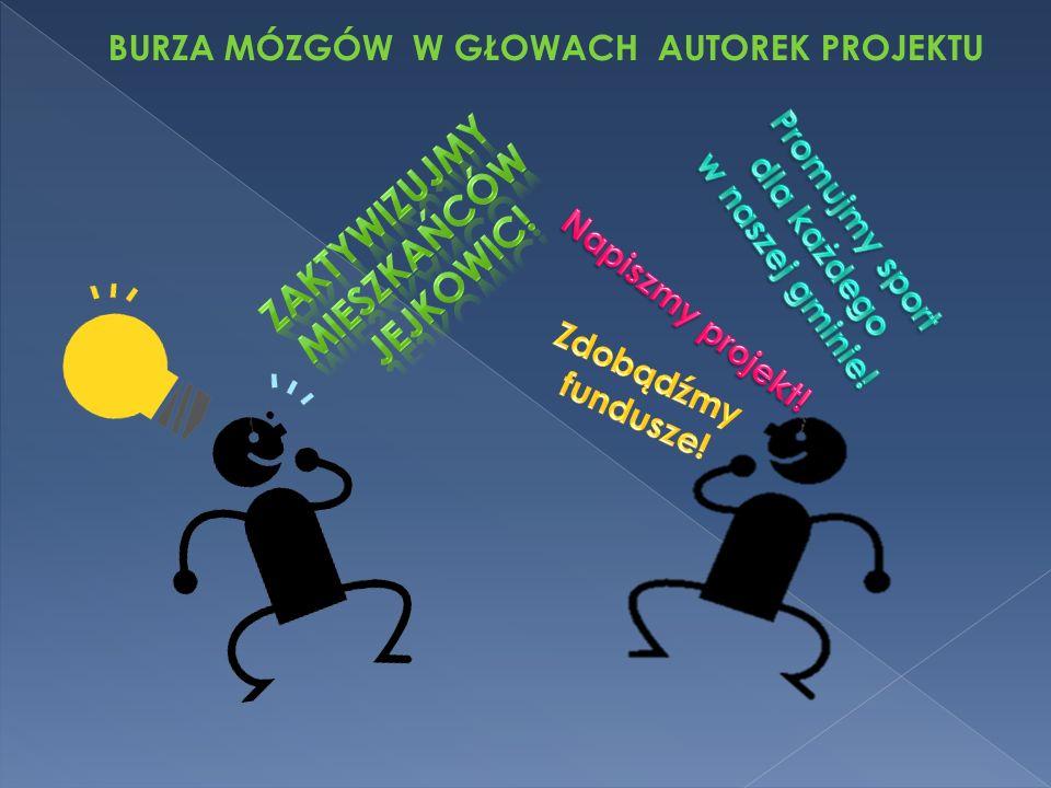 Grażyna Podleśny Joanna Węgrzy k Dziękujemy za współpracę i uwagę !