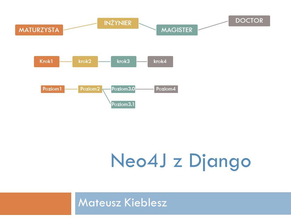 Neo4J z Django Mateusz Kieblesz Krok1krok2krok3krok4 Poziom1Poziom2Poziom3.1Poziom3.0Poziom4 MATURZYSTA INŻYNIERMAGISTERDOCTOR