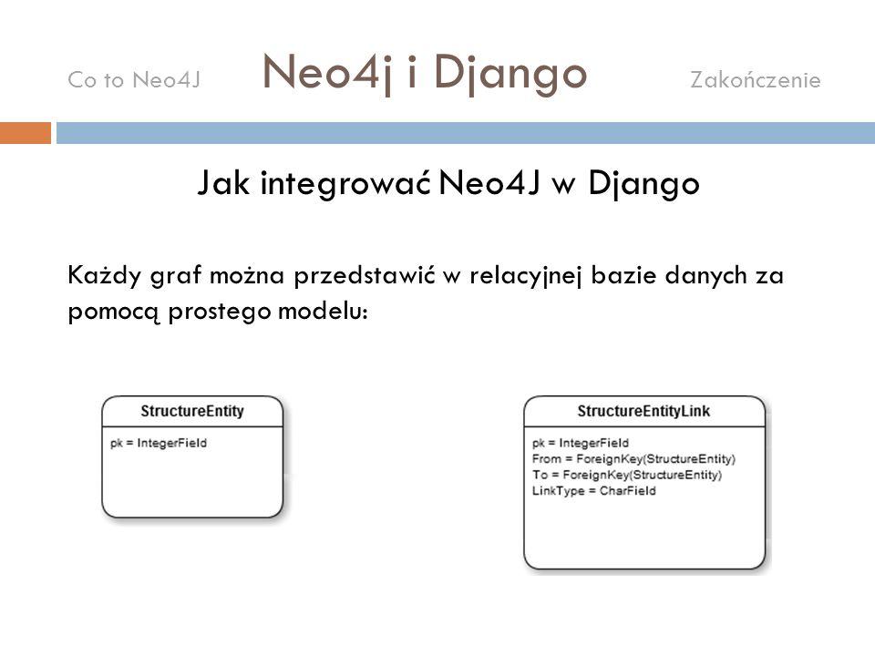 Jak integrować Neo4J w Django Każdy graf można przedstawić w relacyjnej bazie danych za pomocą prostego modelu: Co to Neo4J Neo4j i Django Zakończenie