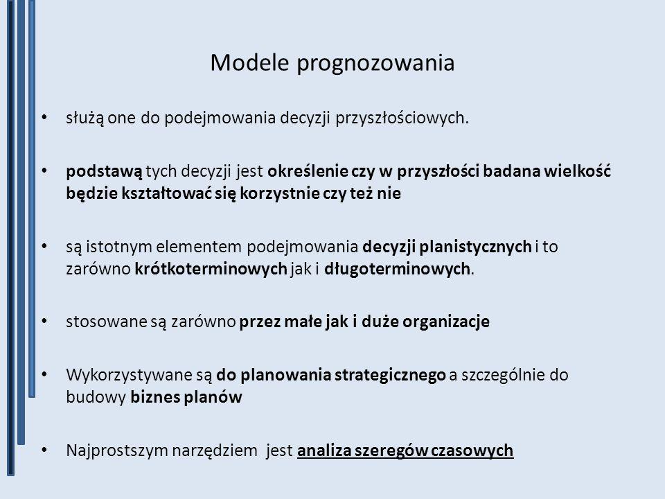 Modele prognozowania służą one do podejmowania decyzji przyszłościowych. podstawą tych decyzji jest określenie czy w przyszłości badana wielkość będzi