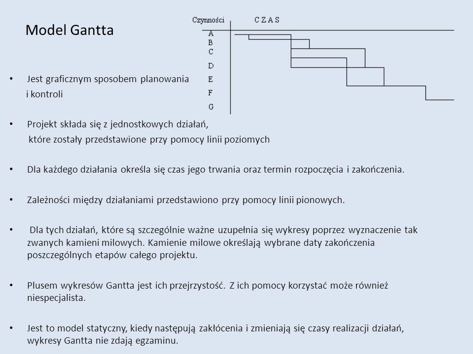 Model Gantta Jest graficznym sposobem planowania i kontroli Projekt składa się z jednostkowych działań, które zostały przedstawione przy pomocy linii