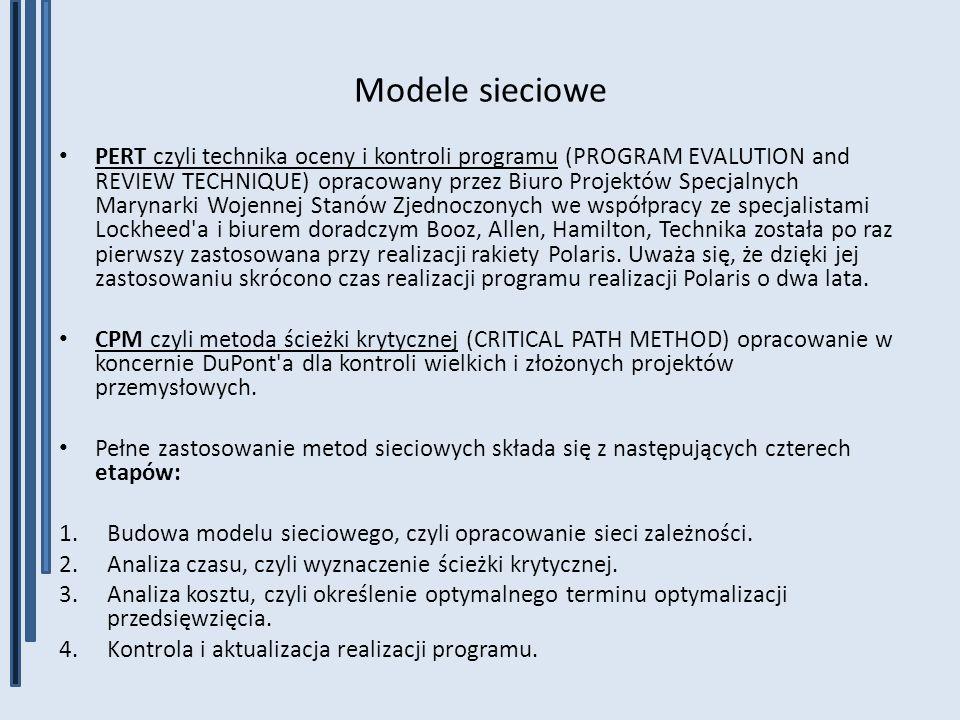 Modele sieciowe PERT czyli technika oceny i kontroli programu (PROGRAM EVALUTION and REVIEW TECHNIQUE) opracowany przez Biuro Projektów Specjalnych Ma