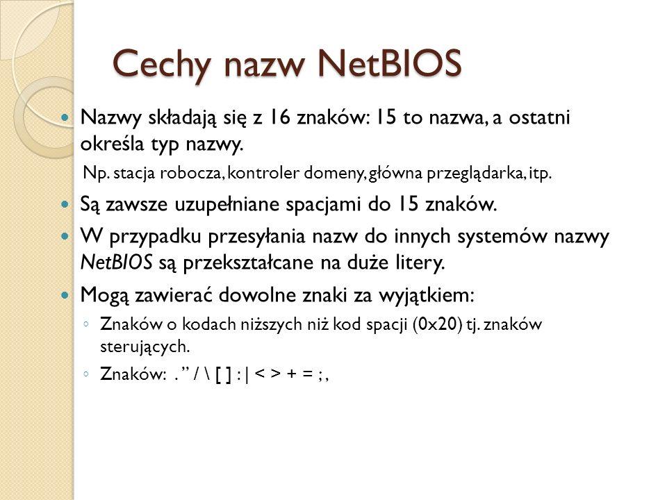 Cechy nazw NetBIOS Nazwy składają się z 16 znaków: 15 to nazwa, a ostatni określa typ nazwy. Np. stacja robocza, kontroler domeny, główna przeglądarka