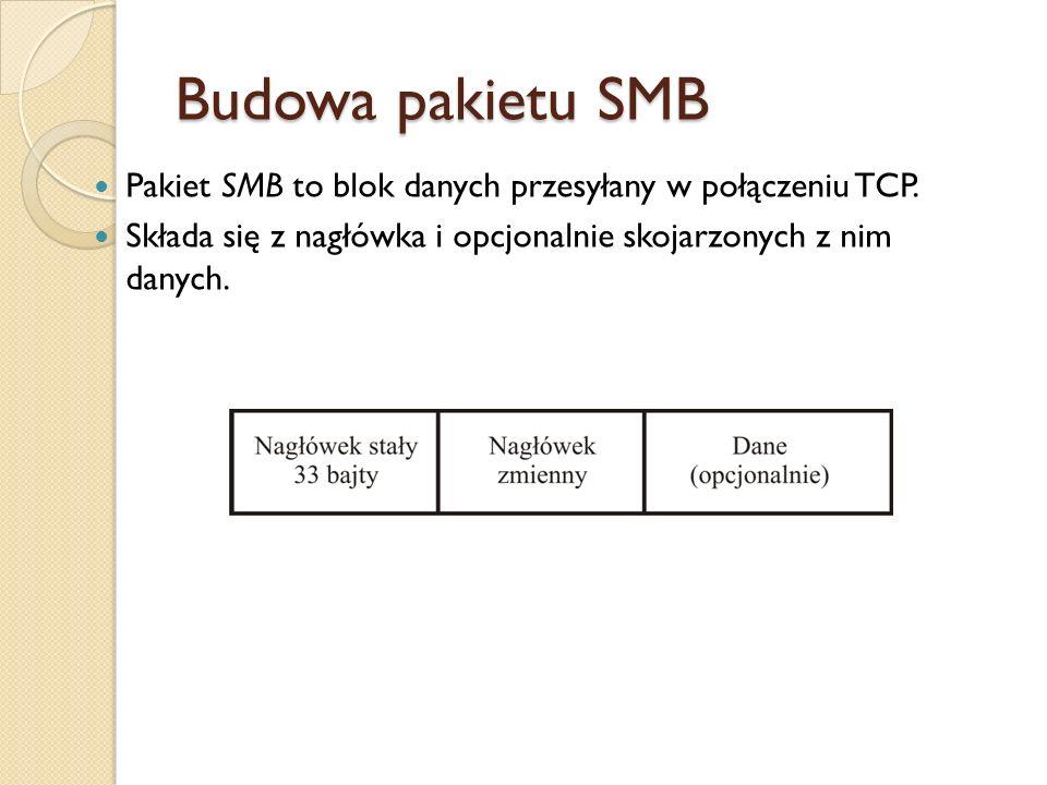 Budowa pakietu SMB Pakiet SMB to blok danych przesyłany w połączeniu TCP. Składa się z nagłówka i opcjonalnie skojarzonych z nim danych.