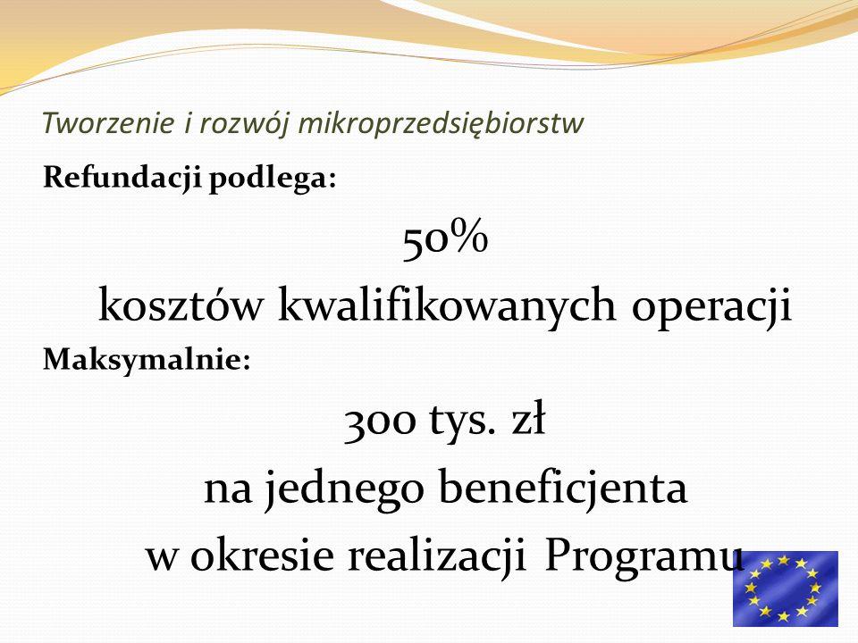 Refundacji podlega: 50% kosztów kwalifikowanych operacji Maksymalnie: 300 tys. zł na jednego beneficjenta w okresie realizacji Programu Tworzenie i ro