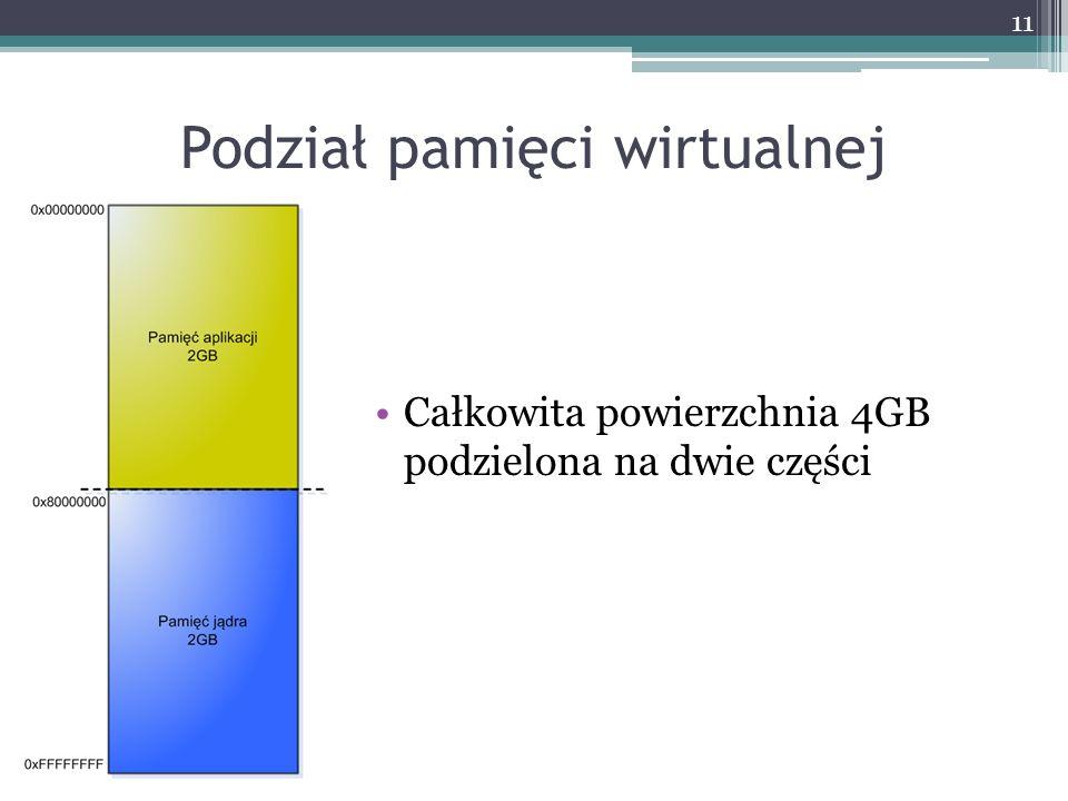 Podział pamięci wirtualnej Całkowita powierzchnia 4GB podzielona na dwie części 11