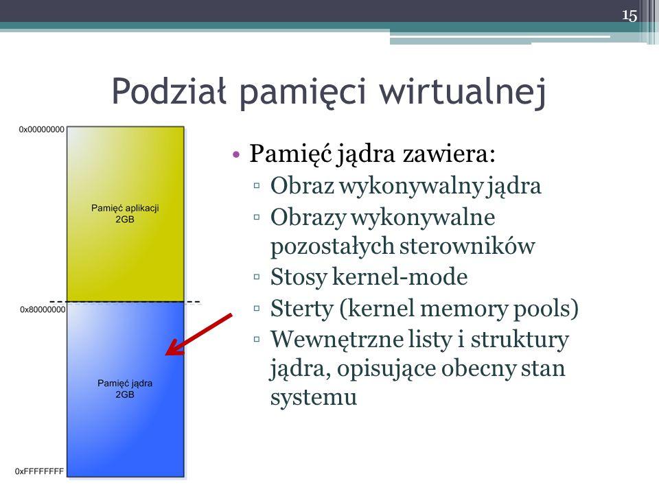 Podział pamięci wirtualnej Pamięć jądra zawiera: Obraz wykonywalny jądra Obrazy wykonywalne pozostałych sterowników Stosy kernel-mode Sterty (kernel memory pools) Wewnętrzne listy i struktury jądra, opisujące obecny stan systemu 15