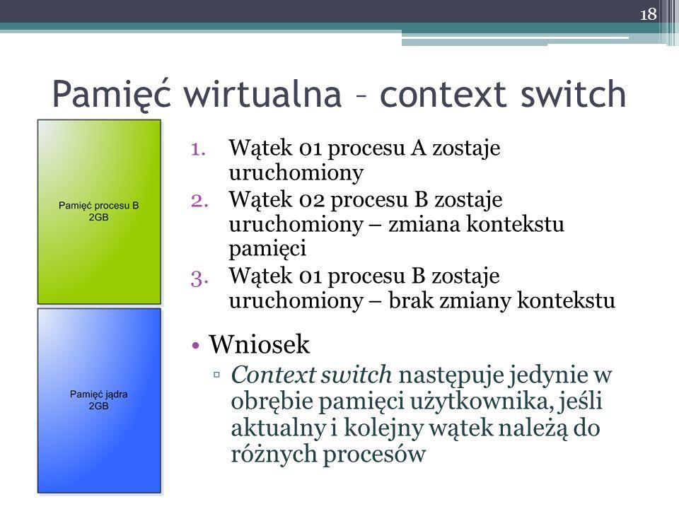 Pamięć wirtualna – context switch 1.Wątek 01 procesu A zostaje uruchomiony 2.Wątek 02 procesu B zostaje uruchomiony – zmiana kontekstu pamięci 3.Wątek 01 procesu B zostaje uruchomiony – brak zmiany kontekstu Wniosek Context switch następuje jedynie w obrębie pamięci użytkownika, jeśli aktualny i kolejny wątek należą do różnych procesów 18