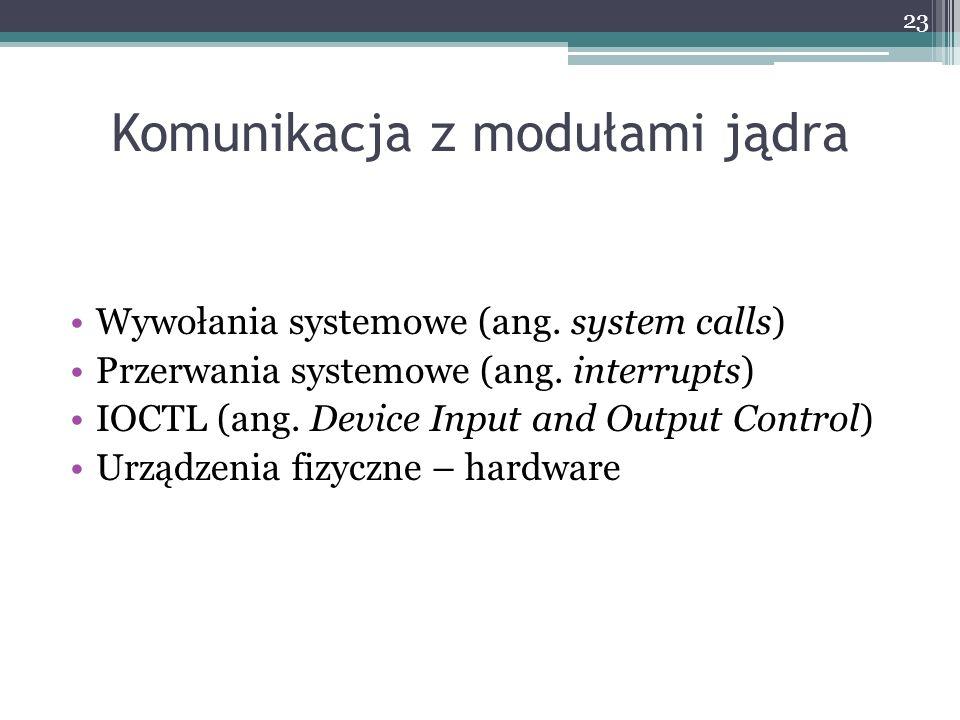 Komunikacja z modułami jądra Wywołania systemowe (ang.