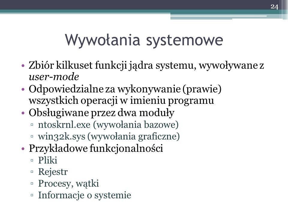 Wywołania systemowe Zbiór kilkuset funkcji jądra systemu, wywoływane z user-mode Odpowiedzialne za wykonywanie (prawie) wszystkich operacji w imieniu programu Obsługiwane przez dwa moduły ntoskrnl.exe (wywołania bazowe) win32k.sys (wywołania graficzne) Przykładowe funkcjonalności Pliki Rejestr Procesy, wątki Informacje o systemie 24