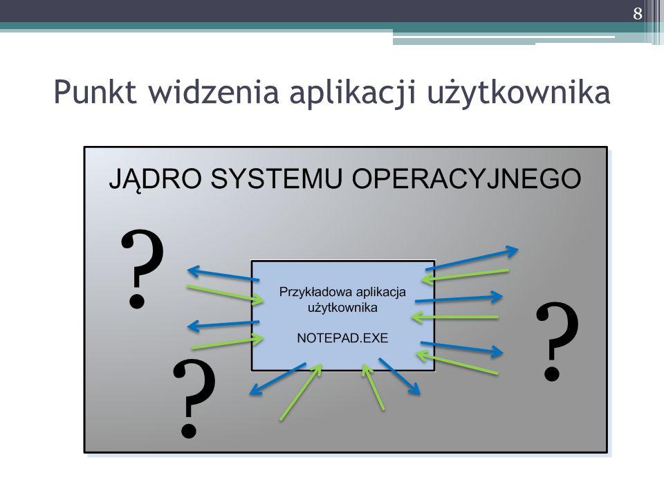 O wyjątkach słów kilka Tryb użytkownikaTryb jądra Dwa mechanizmy obsługi wyjątków Structured Exception Handling Vectored Exception Handling Nieobsłużony wyjątek – crash aplikacji Brak wpływu na stabilność całego systemu Jeden mechanizm obsługi wyjątków Structured Exception handling Nieobsłużony wyjątek – Blue Screen of Death oraz załamanie pracy systemu Bardziej ogólnie – luka typu Denial of Service (najczęściej lokalna) 19