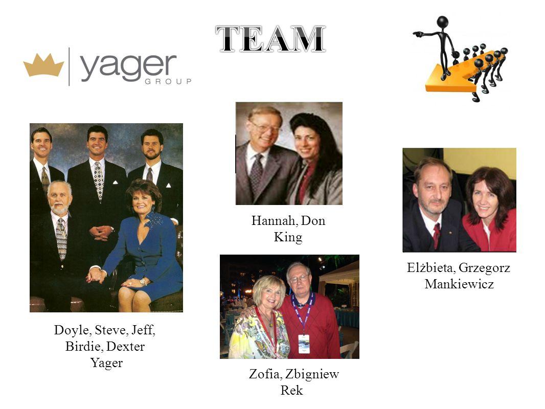 Doyle, Steve, Jeff, Birdie, Dexter Yager Hannah, Don King Zofia, Zbigniew Rek Elżbieta, Grzegorz Mankiewicz