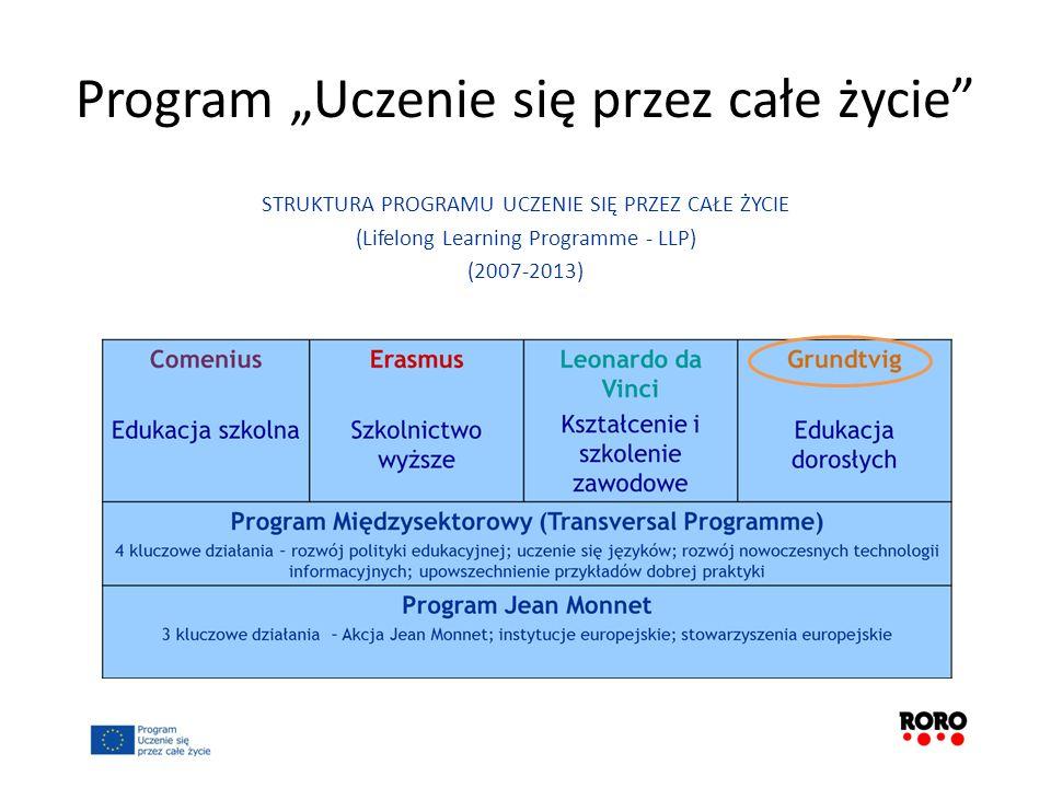 Program Uczenie się przez całe życie STRUKTURA PROGRAMU UCZENIE SIĘ PRZEZ CAŁE ŻYCIE (Lifelong Learning Programme - LLP) (2007-2013)