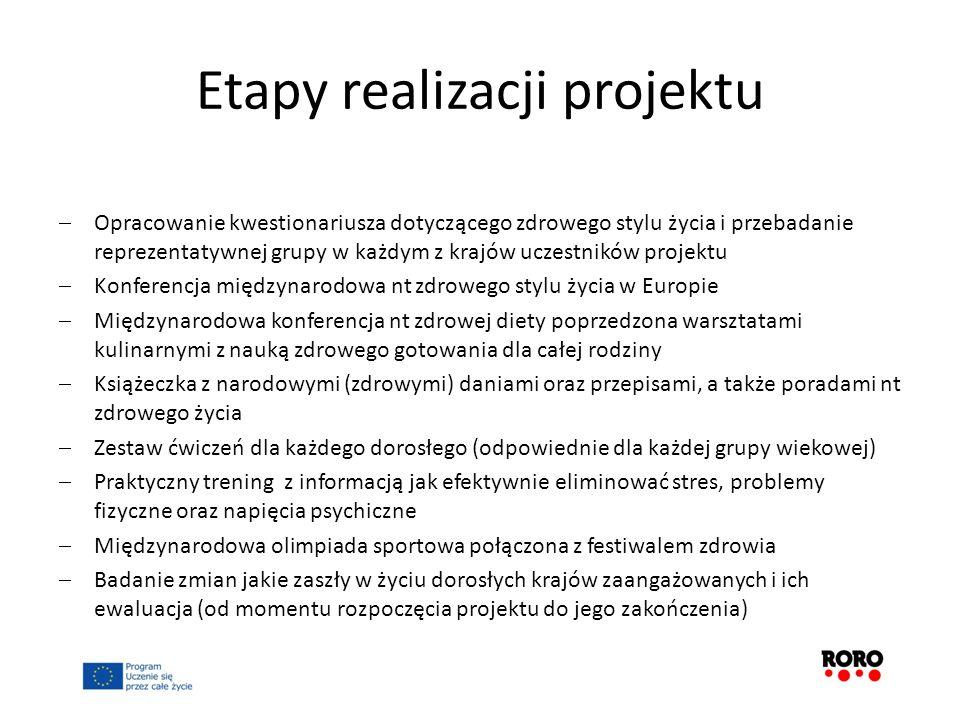 Etapy realizacji projektu Opracowanie kwestionariusza dotyczącego zdrowego stylu życia i przebadanie reprezentatywnej grupy w każdym z krajów uczestni