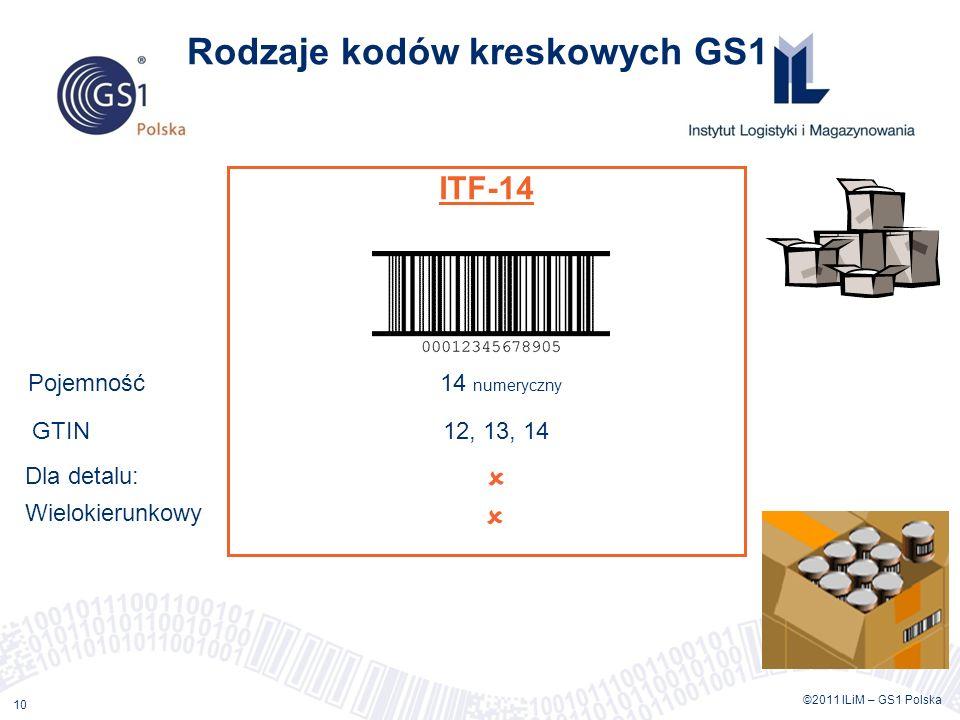©2011 ILiM – GS1 Polska 10 Rodzaje kodów kreskowych GS1 ITF-14 Pojemność 14 numeryczny GTIN 12, 13, 14 Dla detalu: Wielokierunkowy