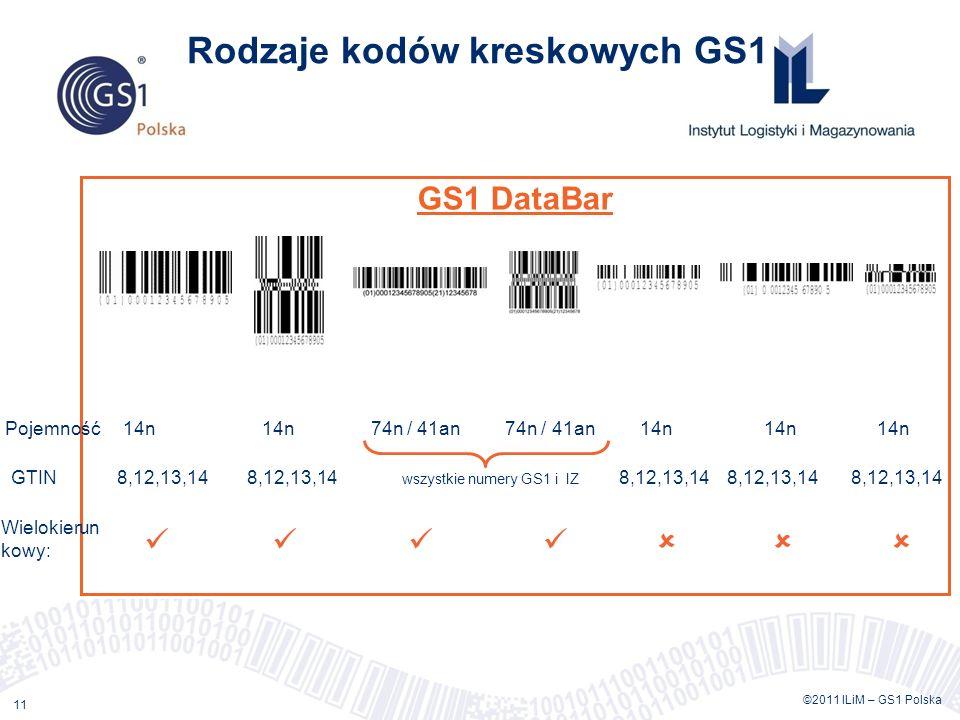 ©2011 ILiM – GS1 Polska 11 Rodzaje kodów kreskowych GS1 GS1 DataBar Pojemność 14n 14n 74n / 41an 74n / 41an 14n 14n 14n GTIN 8,12,13,14 8,12,13,14 wszystkie numery GS1 i IZ 8,12,13,14 8,12,13,14 8,12,13,14 Wielokierun kowy: