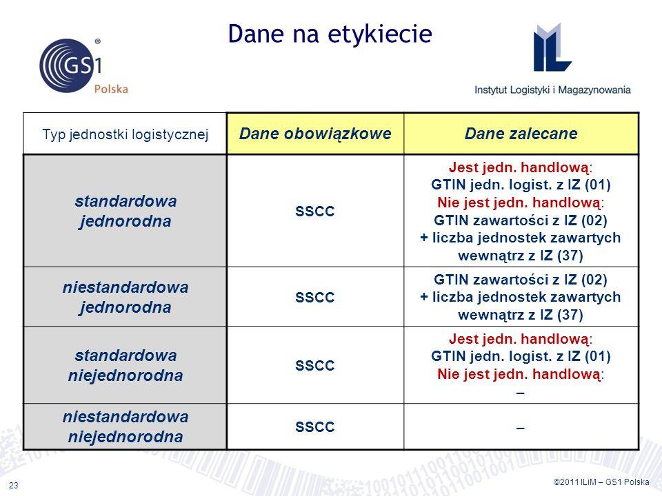 ©2011 ILiM – GS1 Polska 23 Dane na etykiecie Typ jednostki logistycznej Dane obowiązkoweDane zalecane standardowa jednorodna SSCC Jest jedn. handlową: