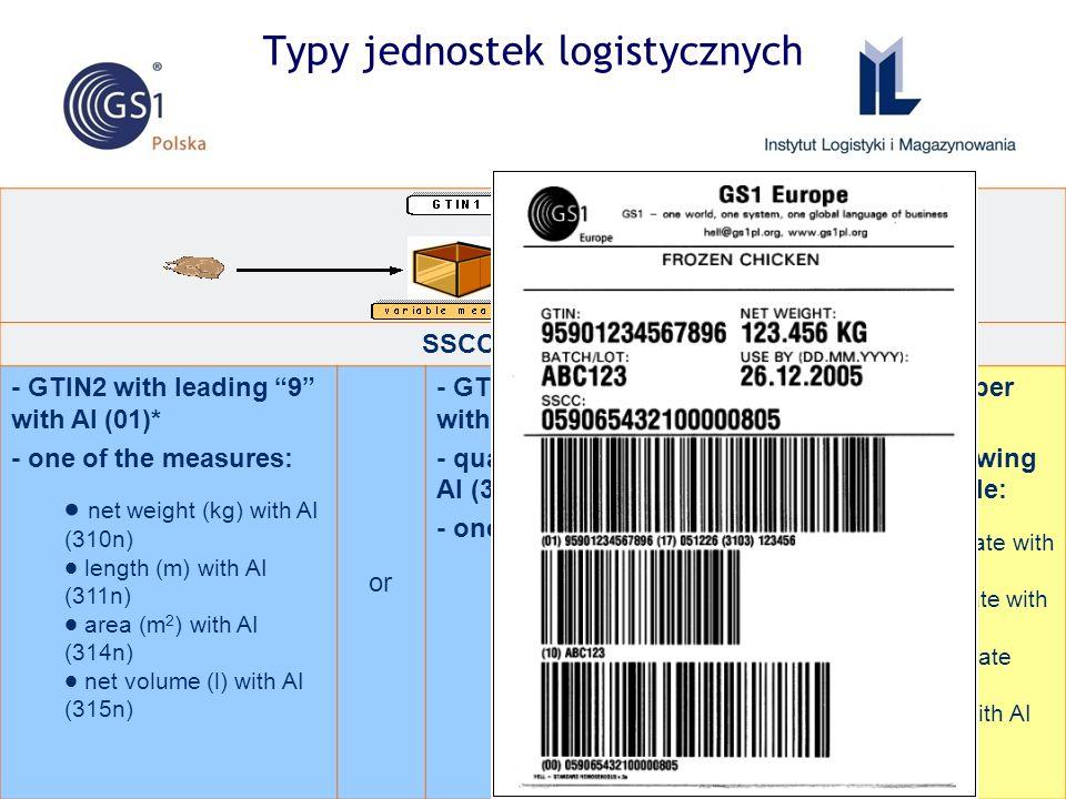 ©2011 ILiM – GS1 Polska 24 Typy jednostek logistycznych Standard homogeneous: SSCC with AI (00) - GTIN2 with leading 9 with AI (01)* - one of the meas