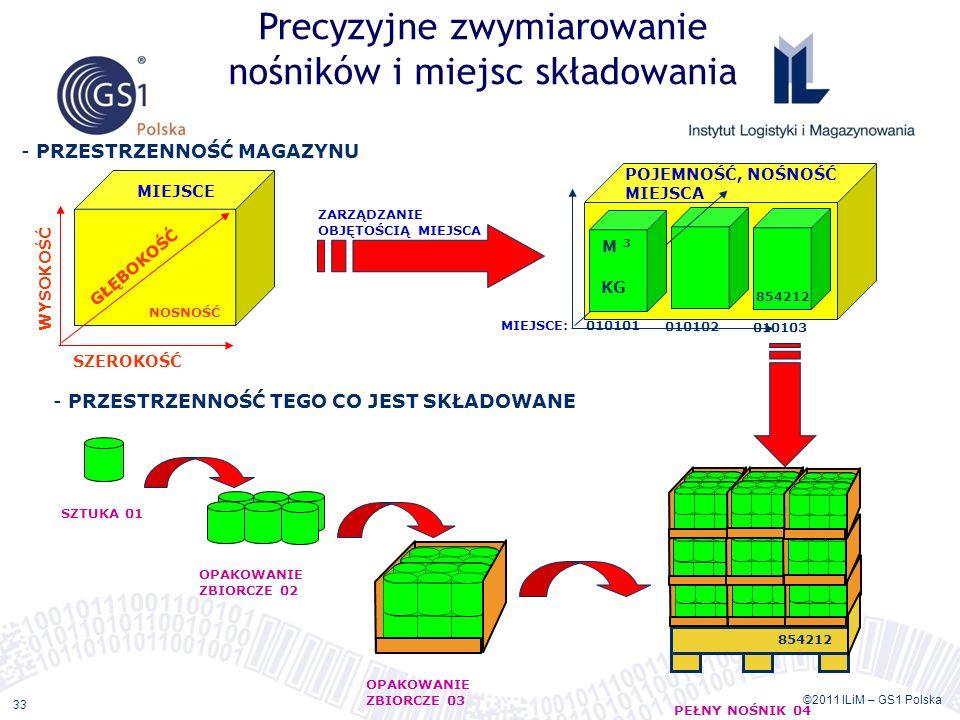 ©2011 ILiM – GS1 Polska 33 Precyzyjne zwymiarowanie nośników i miejsc składowania MIEJSCE POJEMNOŚĆ, NOŚNOŚĆ MIEJSCA 854212 - PRZESTRZENNOŚĆ MAGAZYNU
