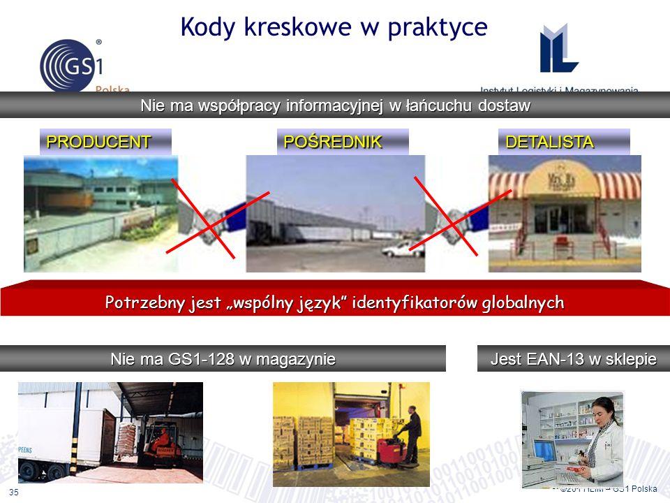 ©2011 ILiM – GS1 Polska 35 Kody kreskowe w praktyce Jest EAN-13 w sklepie Nie ma GS1-128 w magazynie PRODUCENTPOŚREDNIKDETALISTA Nie ma współpracy informacyjnej w łańcuchu dostaw Potrzebny jest wspólny język identyfikatorów globalnych
