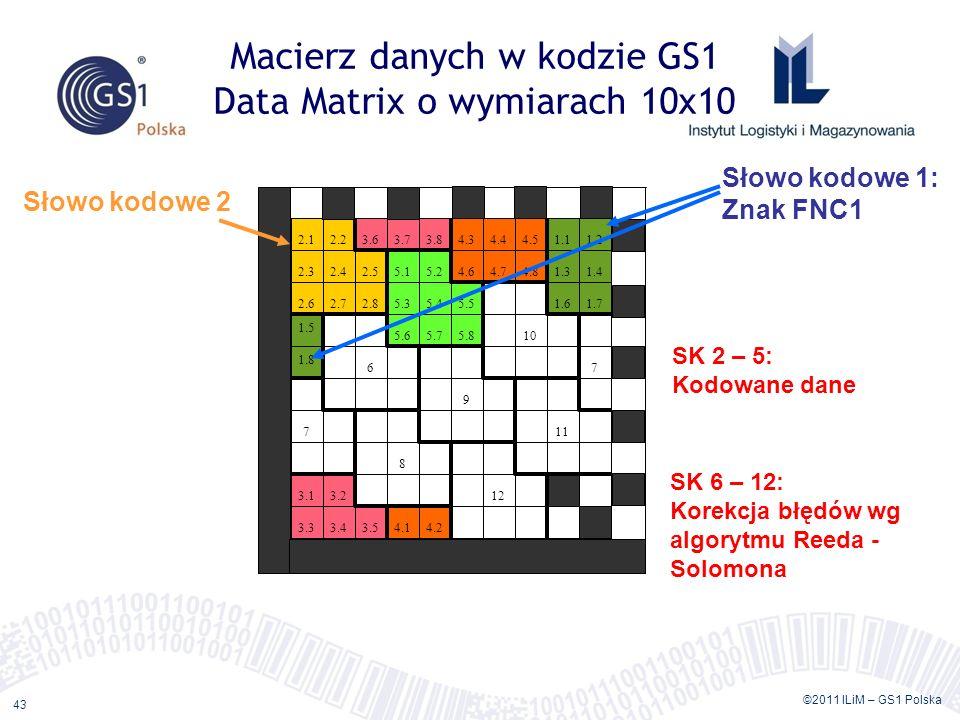 ©2011 ILiM – GS1 Polska 43 Macierz danych w kodzie GS1 Data Matrix o wymiarach 10x10 1.11.2 1.41.3 1.7 1.5 1.6 1.8 4.54.44.33.83.73.62.22.1 2.32.42.55.15.24.64.74.8 2.72.62.8 3.33.43.5 5.3 4.14.2 5.65.85.7 5.55.4 3.23.1 8 9 11 12 6 7 7 10 Słowo kodowe 2 Słowo kodowe 1: Znak FNC1 SK 6 – 12: Korekcja błędów wg algorytmu Reeda - Solomona SK 2 – 5: Kodowane dane
