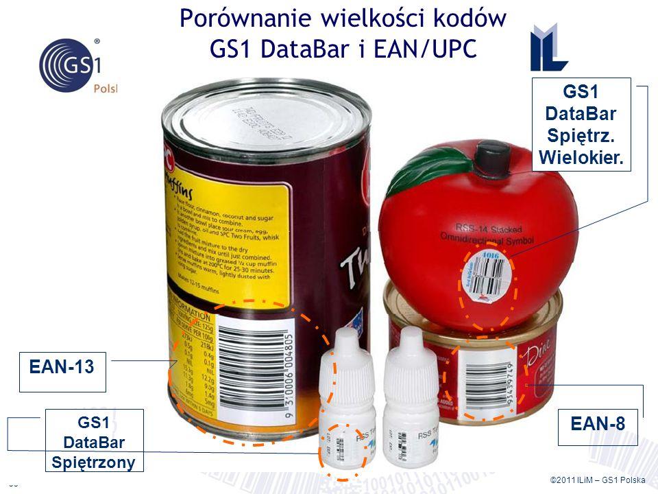 ©2011 ILiM – GS1 Polska 55 Porównanie wielkości kodów GS1 DataBar i EAN/UPC EAN-13 EAN-8 GS1 DataBar Spiętrz. Wielokier. GS1 DataBar Spiętrzony