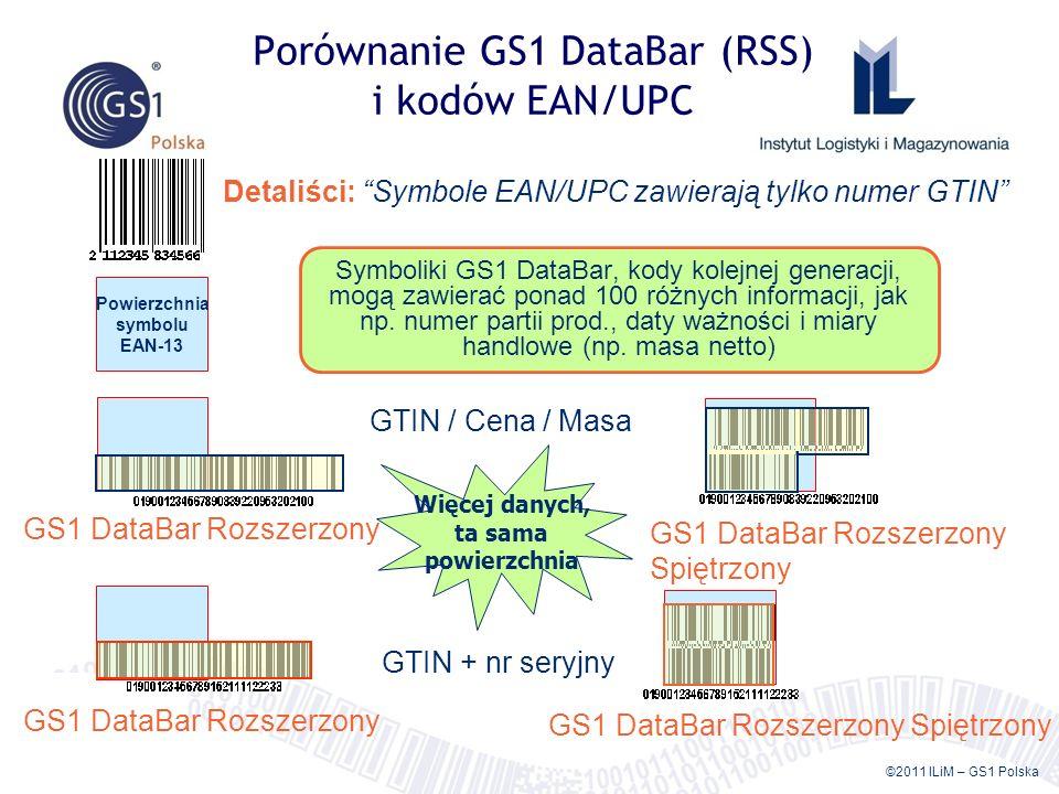 ©2011 ILiM – GS1 Polska 56 Porównanie GS1 DataBar (RSS) i kodów EAN/UPC Symboliki GS1 DataBar, kody kolejnej generacji, mogą zawierać ponad 100 różnyc