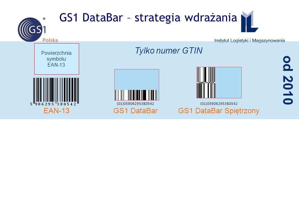 ©2011 ILiM – GS1 Polska 59 od 2014 od 2010 Symboliki GS1 DataBar mogą zawierać ponad 100 różnych rodzajów informacji, jak np. numer partii prod., daty
