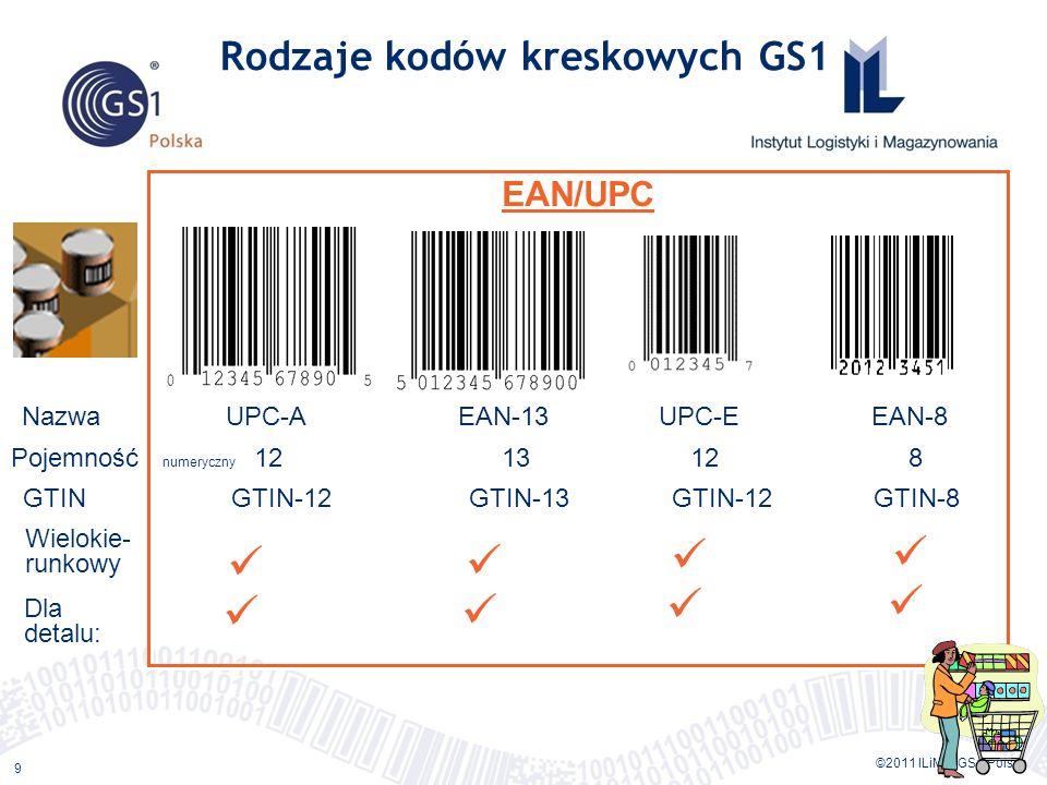 ©2011 ILiM – GS1 Polska 9 Rodzaje kodów kreskowych GS1 EAN/UPC Nazwa UPC-A EAN-13 UPC-E EAN-8 Pojemność numeryczny 12 13 12 8 GTIN GTIN-12 GTIN-13 GTI