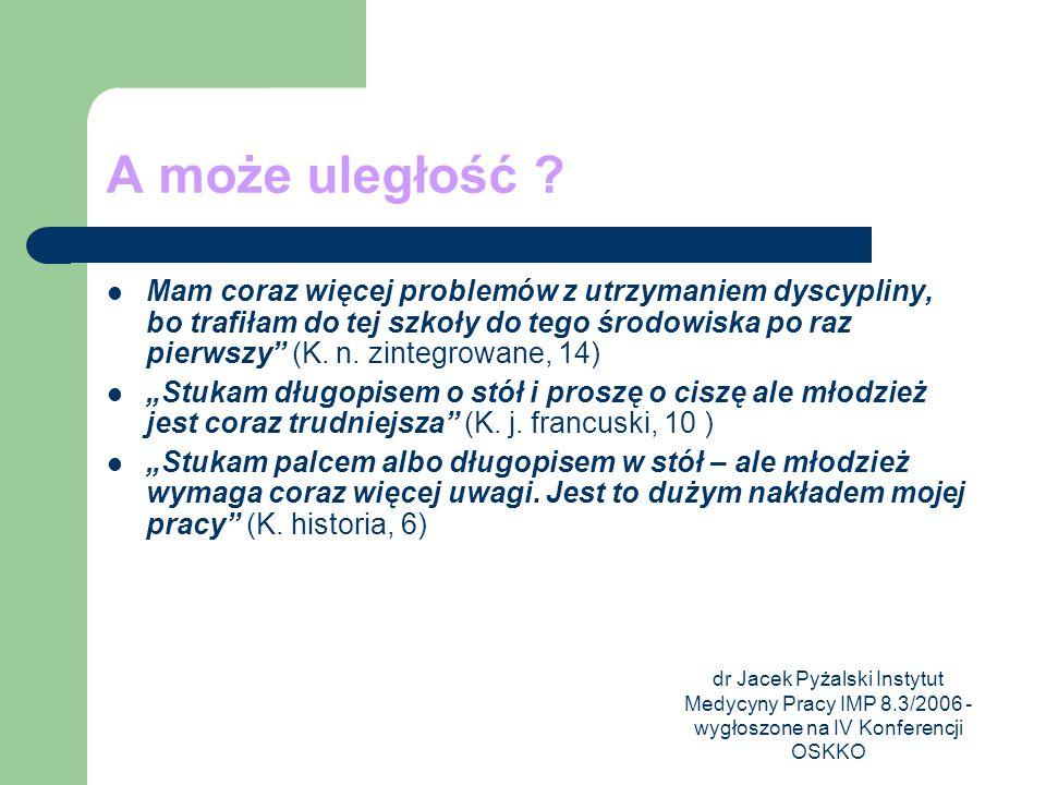 dr Jacek Pyżalski Instytut Medycyny Pracy IMP 8.3/2006 - wygłoszone na IV Konferencji OSKKO A może uległość ? Mam coraz więcej problemów z utrzymaniem