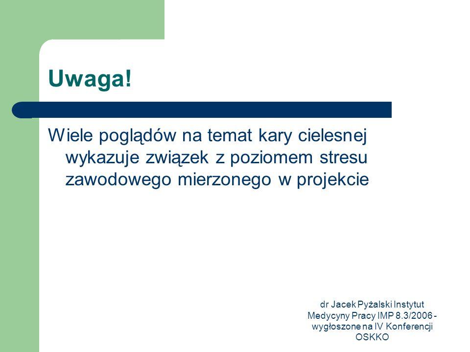 dr Jacek Pyżalski Instytut Medycyny Pracy IMP 8.3/2006 - wygłoszone na IV Konferencji OSKKO Uwaga! Wiele poglądów na temat kary cielesnej wykazuje zwi